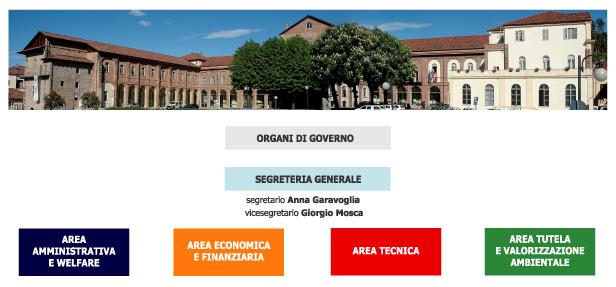 organigramma 17_06_2019